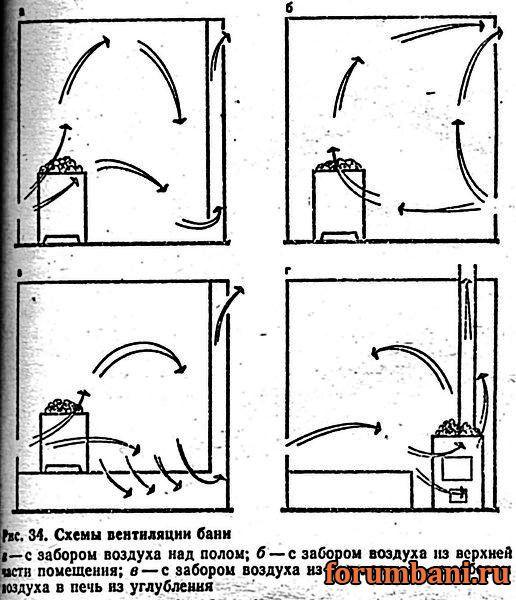 Схема круглых ковриков вязанных крючком