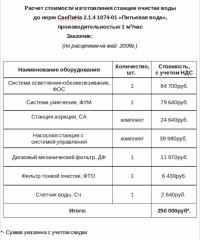калькуляция системы очистки воды 2009