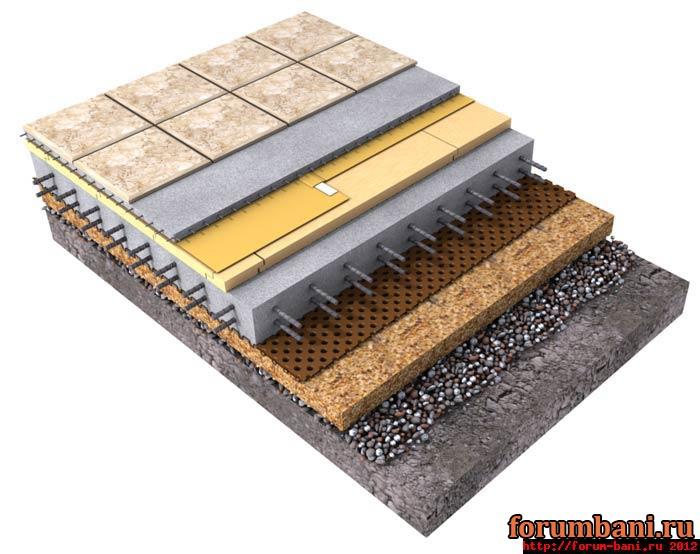 Блоков оконных гидроизоляция для