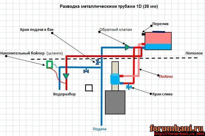 Подключения теплообменника к баку Пластинчатый теплообменник Теплохит ТИ 214 Новосибирск