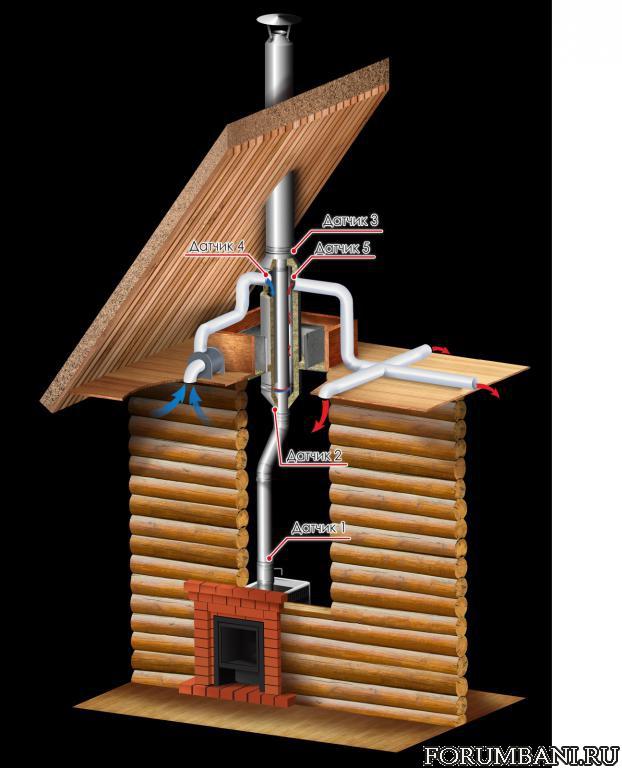 Рекуператор для дымохода купить подключение дымохода схема